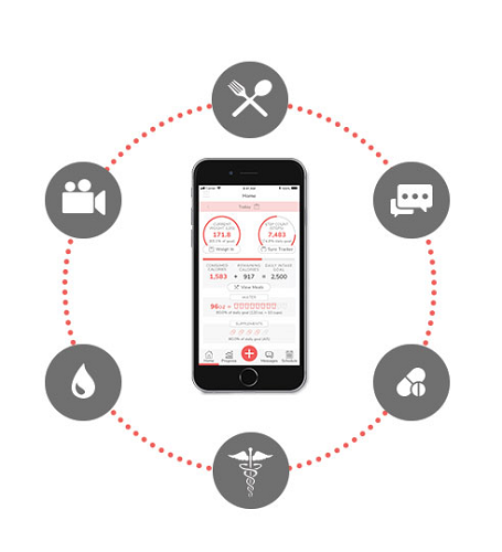 Health Tracking App; HIPAA-Compliant Video Conferencing, Messaging; Health Metrics Tracking; Meal Journaling; Patient Care App; Improve Patient Engagement