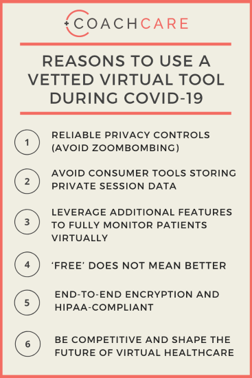 Infographic for Now's the Time to Use Vetted Healthcare Tools That Guarantee Patient Privacy for Virtual Health