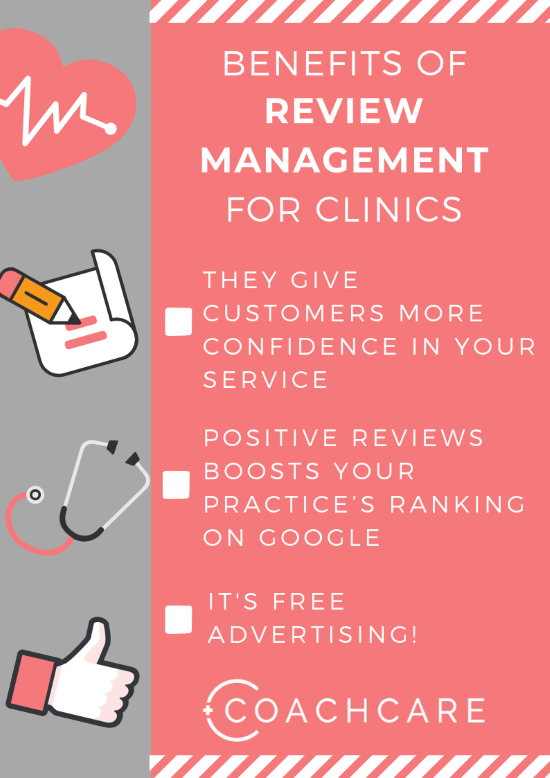 Infographic for Why Reviews Are Necessary for Your Clinic and How to Manage Them