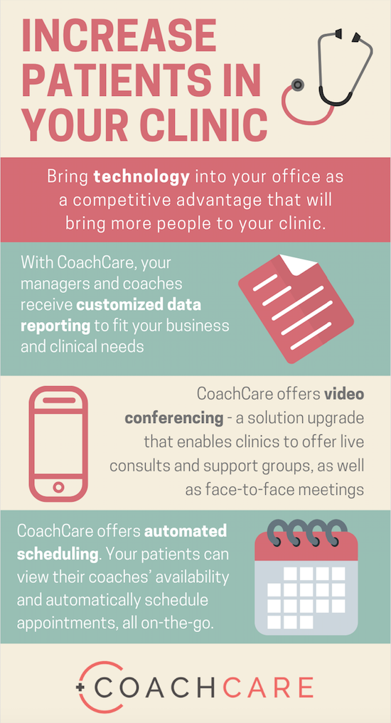 Infographic for How to Increase Patients in Your Clinic
