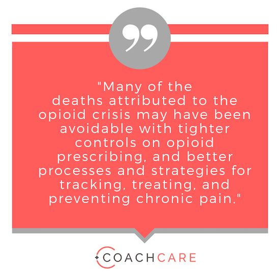 Many of the deaths attributed to the opioid crisis may have been avoidable with tighter controls on opioid prescribing, and better processes and strategies for tracking, treating, and preventing chronic pain.