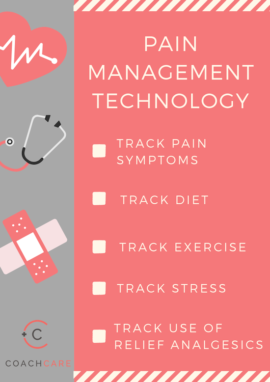 Pain Management Technology: Track pain systems, diet, exercise, stress, and relief.
