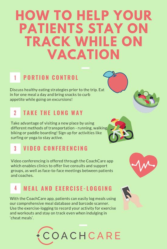 Infographic for How to Help Your Patients Stay on Track While on Vacation