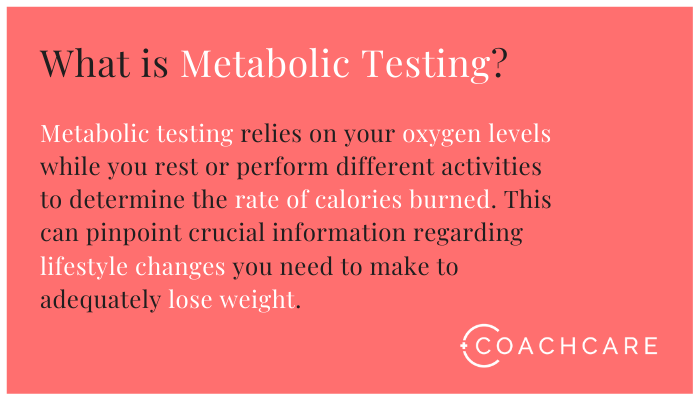 Infographic for The Importance of Metabolic Testing for Weight Loss