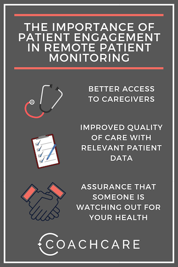 Infographic for The Importance of Patient Engagement in Remote Patient Monitoring