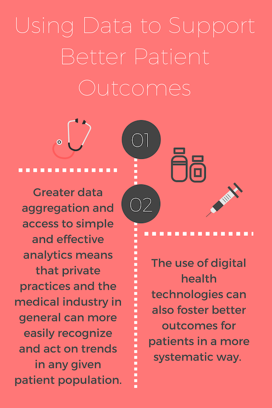 Infographic: Using Data to Support Better Patient Outcomes